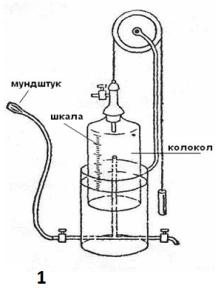 Водяной спирометр