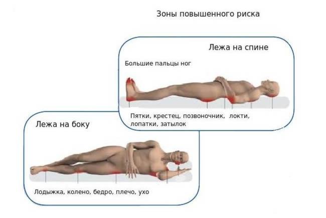 Препораты для лечения желудка