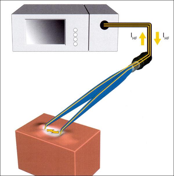 Направление электрического тока при использовании биполярного режима