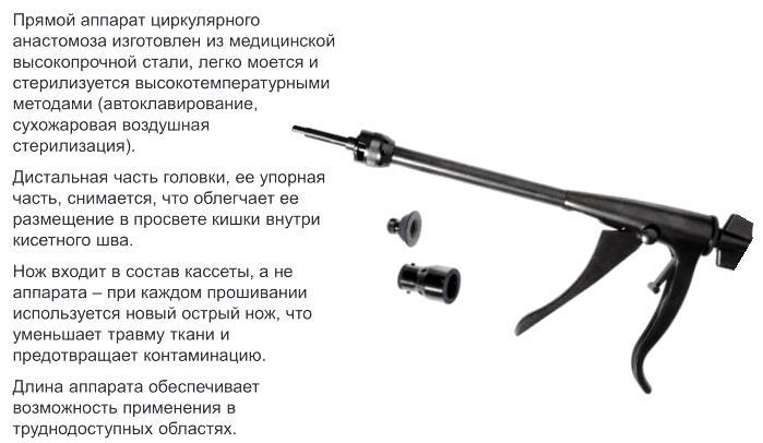 Циркулярные сшивающие аппараты AUTOSUTURETM DST SeriesTM