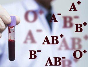 Анализ на группу крови и резус-фактор – как подготовиться к исследованию, и как расшифровать результаты?