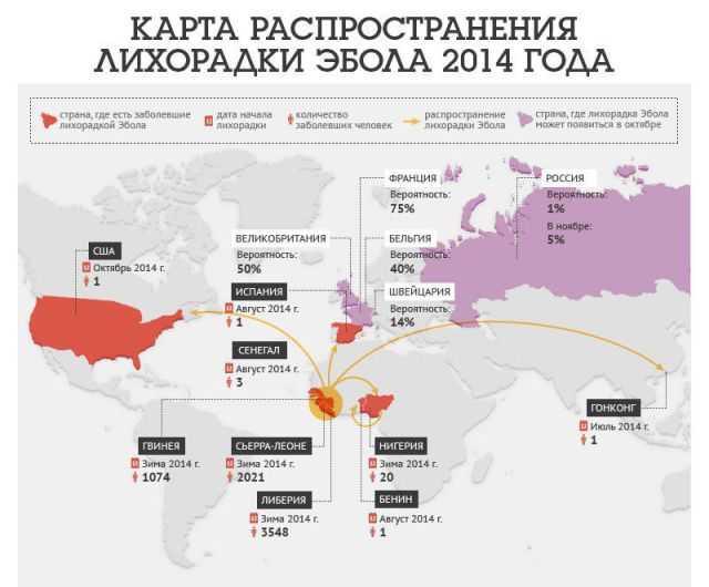 Карта распространения лихорадки Эбола