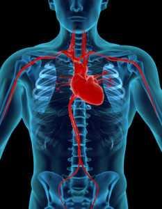 Когда необходима операция по удалению аневризмы сердца?