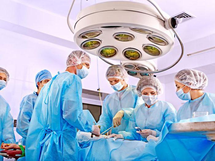 Лечение непроходимости кишечника - когда нужна операция?