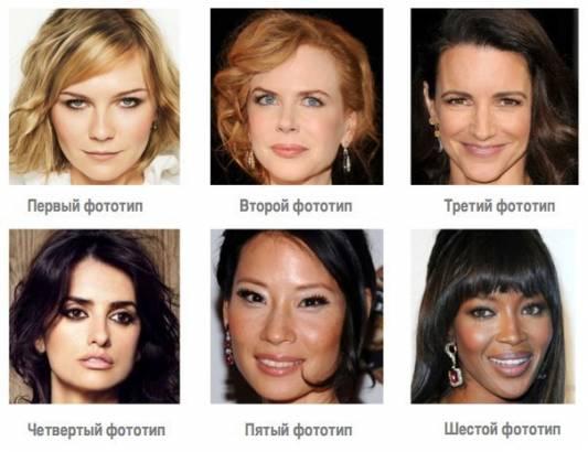 Фототипы кожи и солнцезащитный крем