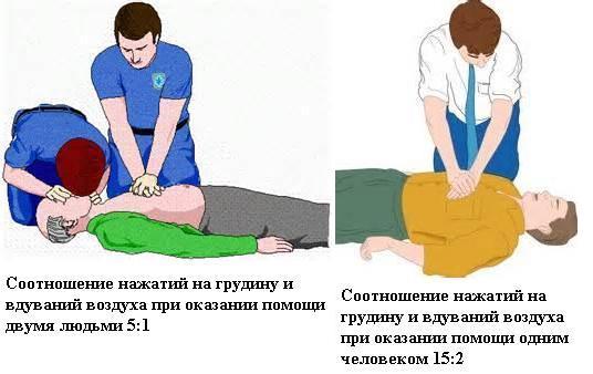 Оказание первой помощи при остановке сердца и дыхания